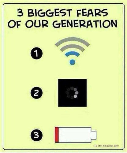 Three Biggest fears of our generation wifi, buffering, Low battery