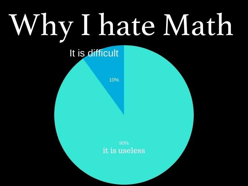 Funny Math Memes Images That We Can Relate To in 2020